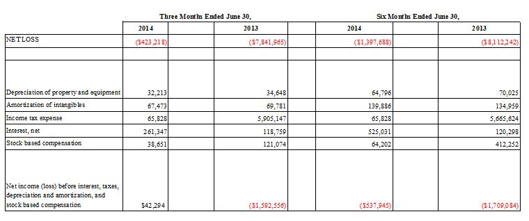 q2 2014 financial table